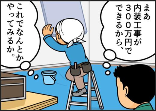 まぁ内装工事が300万円でできるから、これでなんとかやってみるか。